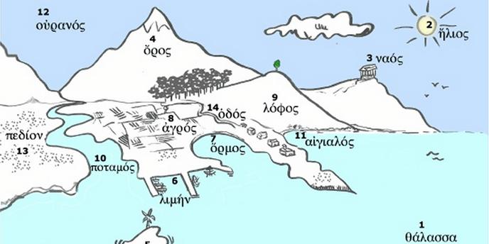 Griekse woorden in afbeelding
